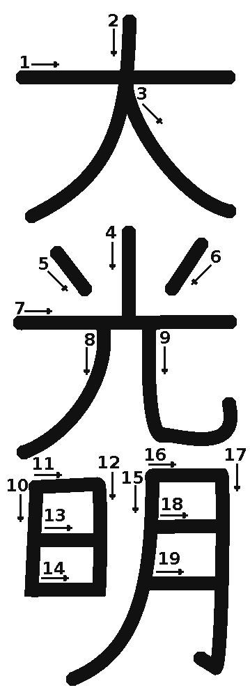 Symbole dai ko myo du reiki Usui