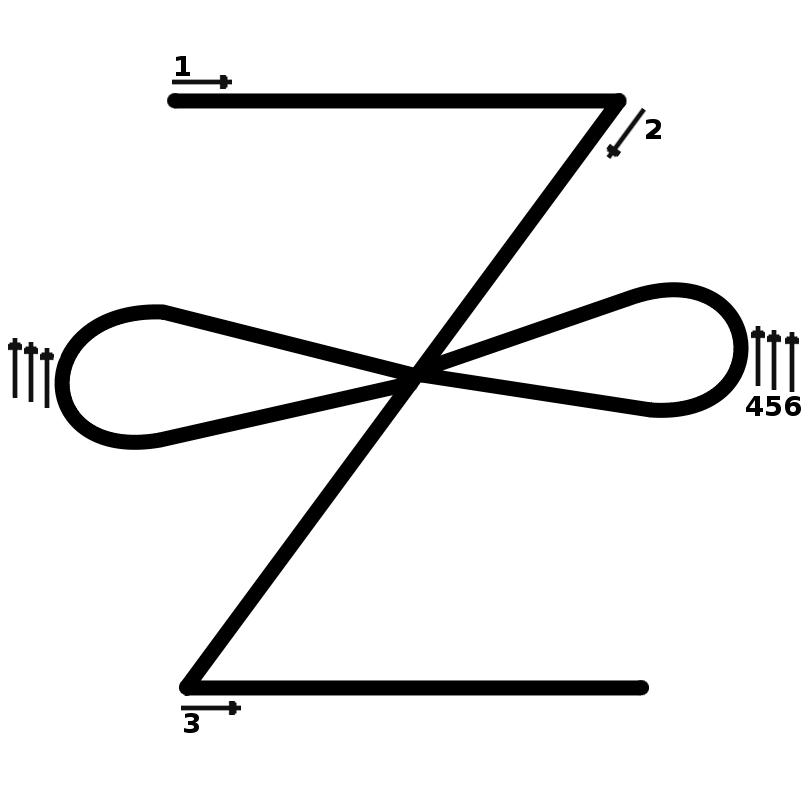 zonar